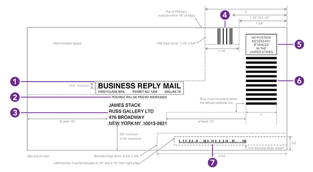 Business Reply Legend Box